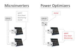 Microinverter Vs DC Optimizer